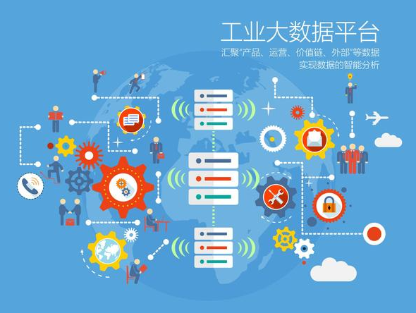 工业信息云平台