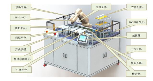 工业ER3C-60多功能六轴机器人工作站