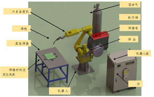 工业机器人焊接实训工作站